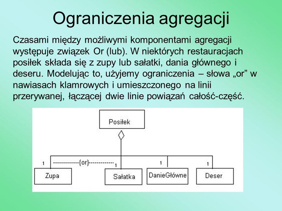 Ograniczenia agregacji Czasami między możliwymi komponentami agregacji występuje związek Or (lub). W niektórych restauracjach posiłek składa się z zup