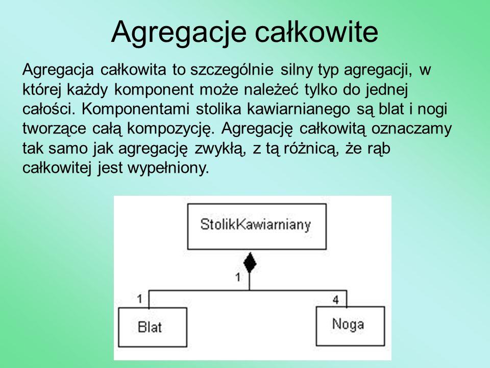Agregacje całkowite Agregacja całkowita to szczególnie silny typ agregacji, w której każdy komponent może należeć tylko do jednej całości. Komponentam