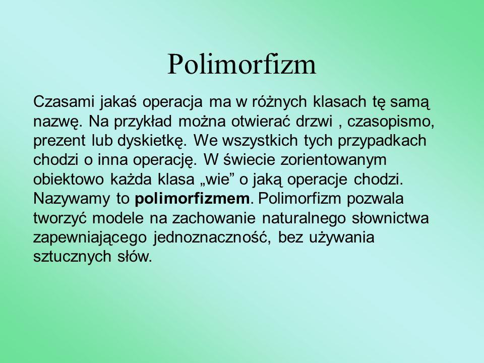 Polimorfizm Czasami jakaś operacja ma w różnych klasach tę samą nazwę. Na przykład można otwierać drzwi, czasopismo, prezent lub dyskietkę. We wszystk