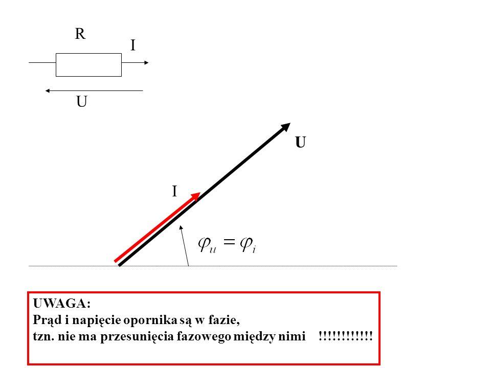 U I I U R UWAGA: Prąd i napięcie opornika są w fazie, tzn.