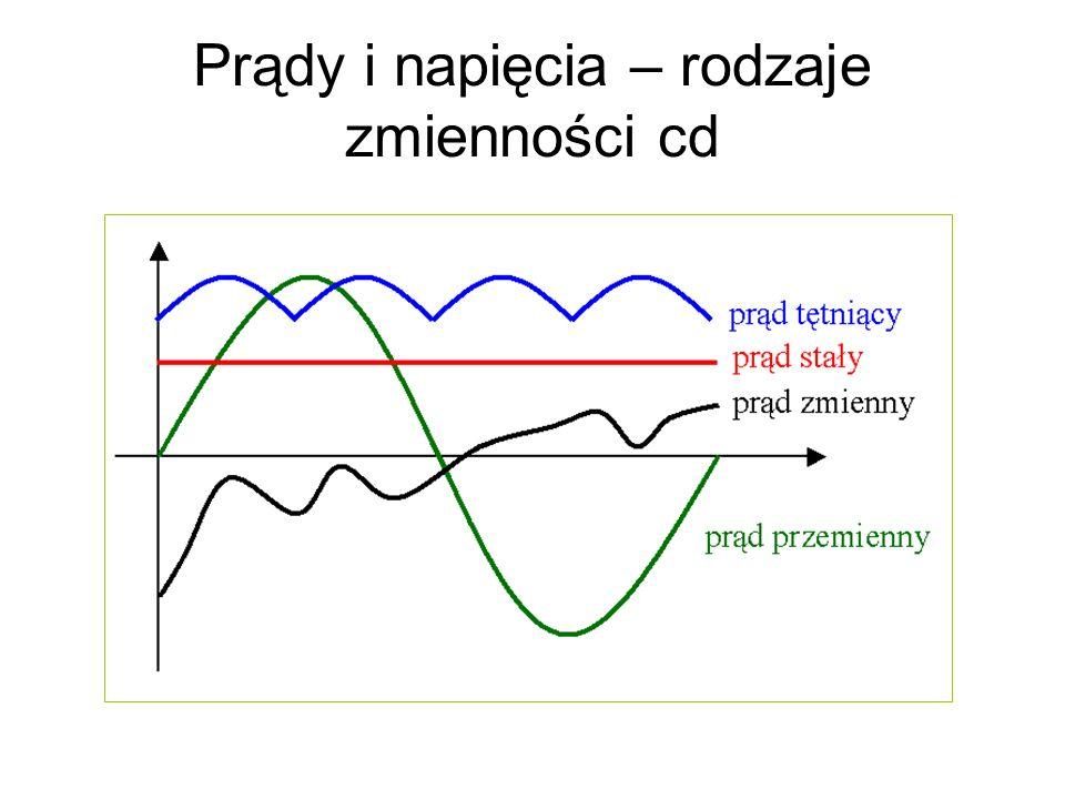 Wartość skuteczna wyprowadzenie zależności Powszechnie stosowana miara wielkości sinusoidalnej Oznaczenia: