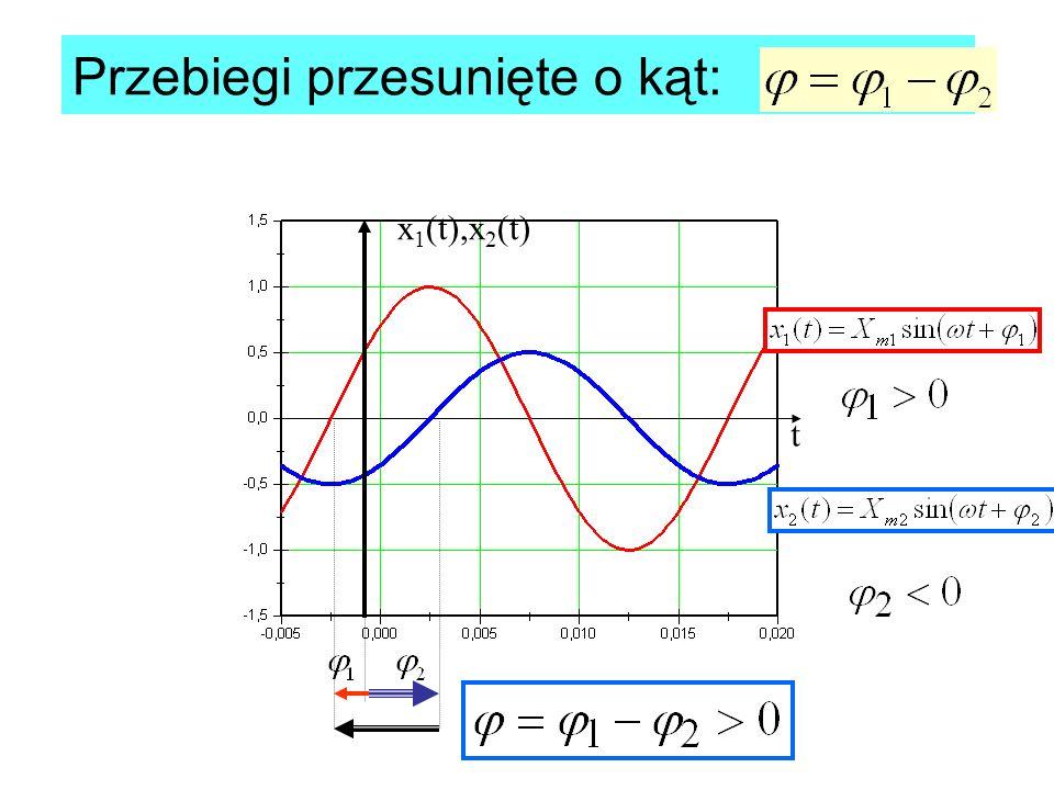 Przebiegi przesunięte o kąt: x 1 (t),x 2 (t) t
