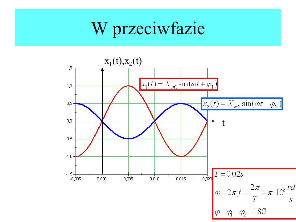W przeciwfazie x 1 (t),x 2 (t) t