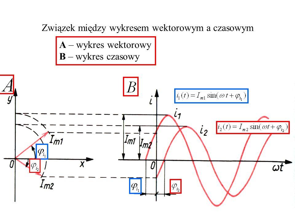 Związek między wykresem wektorowym a czasowym A – wykres wektorowy B – wykres czasowy
