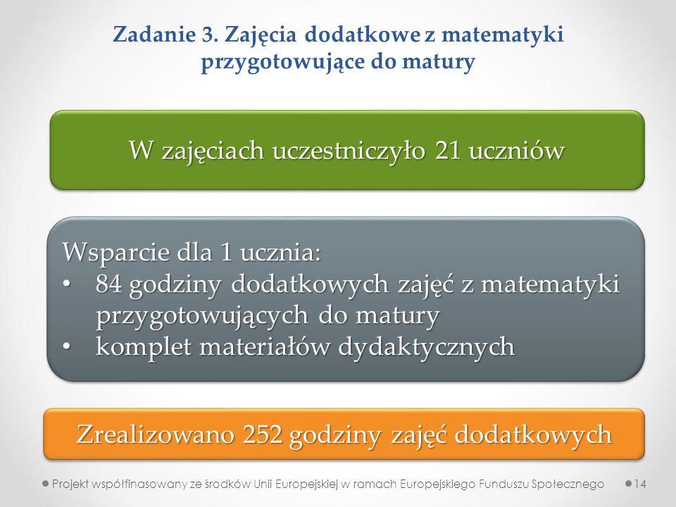 Zadanie 3. Zajęcia dodatkowe z matematyki przygotowujące do matury Projekt współfinasowany ze środków Unii Europejskiej w ramach Europejskiego Fundusz