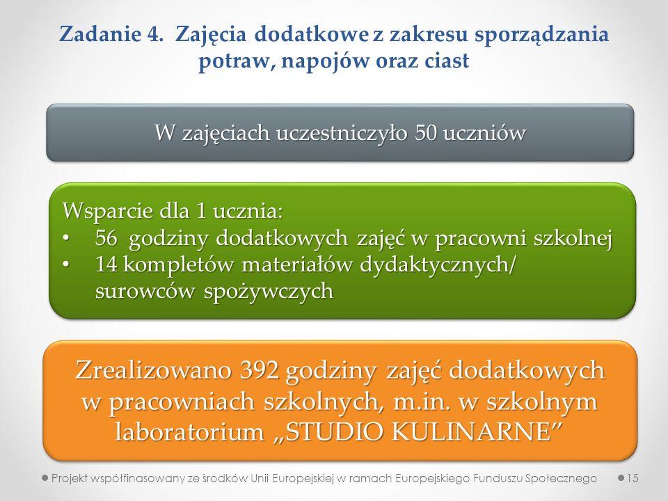 Zadanie 4. Zajęcia dodatkowe z zakresu sporządzania potraw, napojów oraz ciast Projekt współfinasowany ze środków Unii Europejskiej w ramach Europejsk