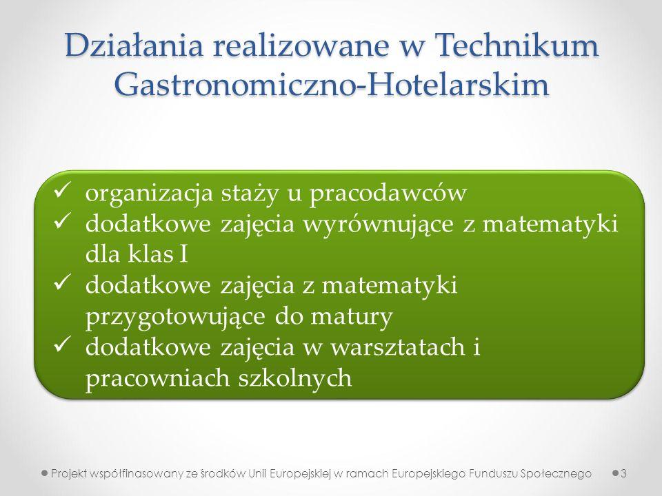 Działania realizowane w Technikum Gastronomiczno-Hotelarskim Projekt współfinasowany ze środków Unii Europejskiej w ramach Europejskiego Funduszu Społ