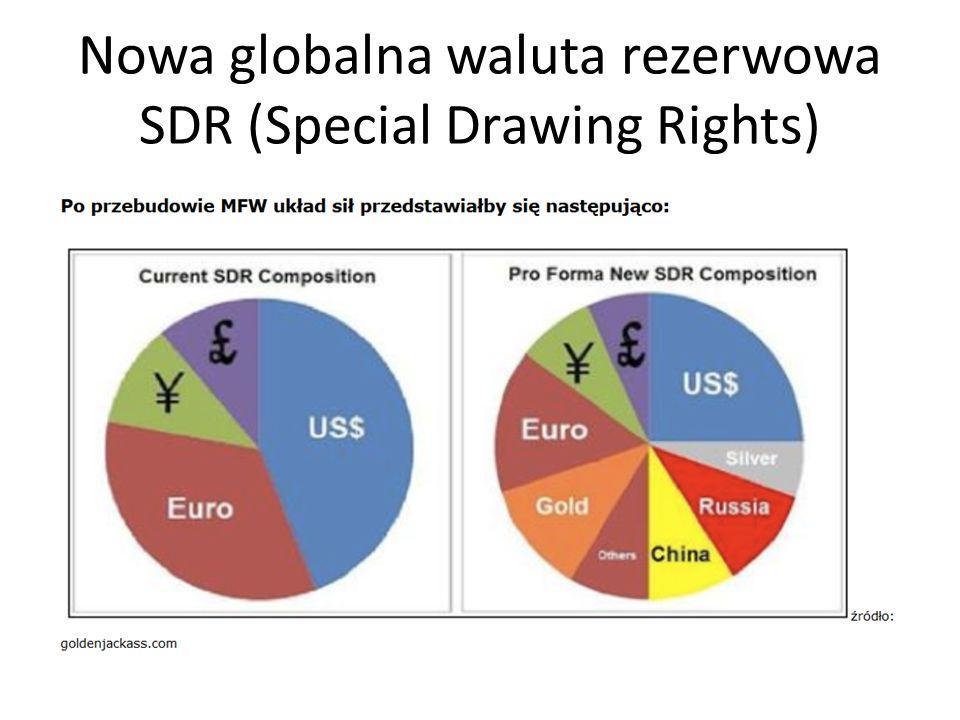 Nowa globalna waluta rezerwowa SDR (Special Drawing Rights)