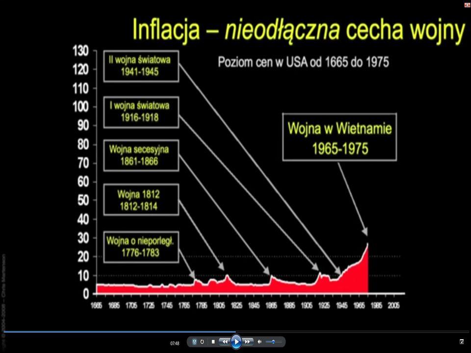 Stulecie zniewolenia – Cz.II Historia FED W tej części poznacie mechanizm działania systemu FED.