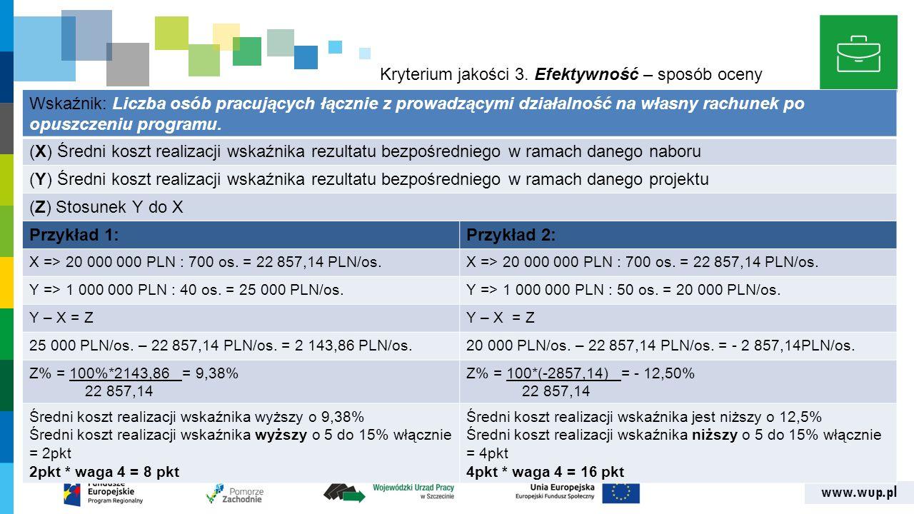 www.wup.pl Kryterium jakości 3. Efektywność – sposób oceny Wskaźnik: Liczba osób pracujących łącznie z prowadzącymi działalność na własny rachunek po