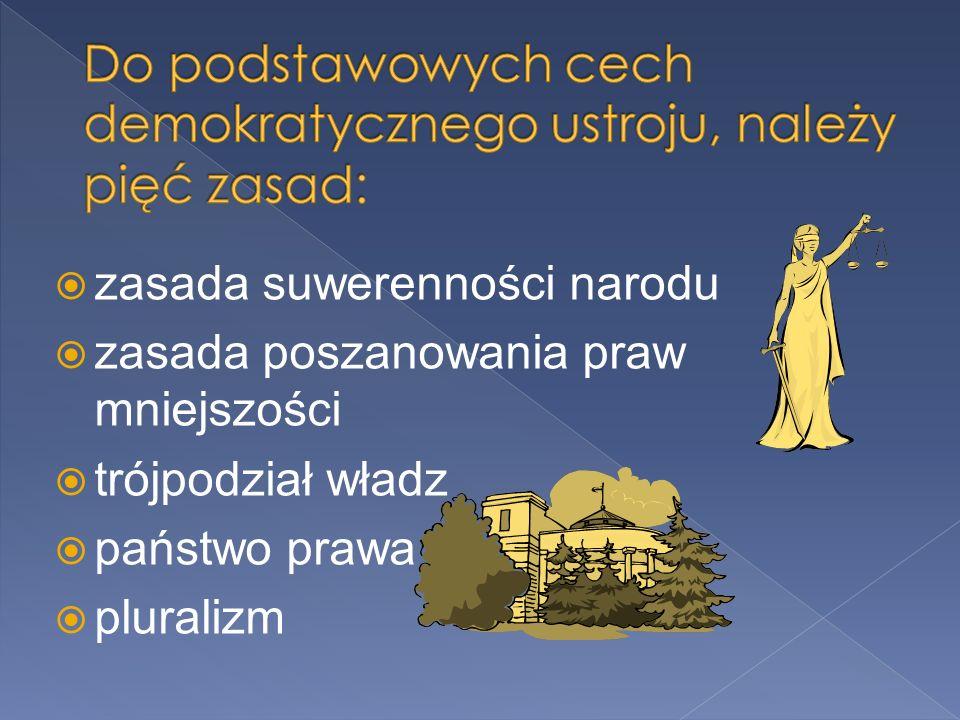  zasada suwerenności narodu  zasada poszanowania praw mniejszości  trójpodział władz  państwo prawa  pluralizm