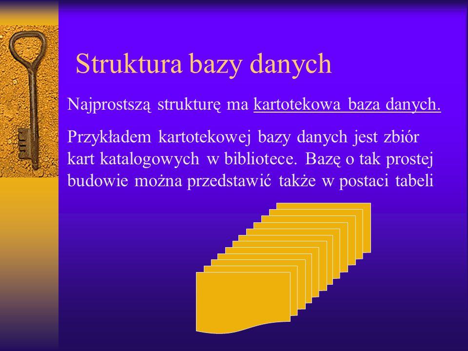 Najprostszą strukturę ma kartotekowa baza danych. Przykładem kartotekowej bazy danych jest zbiór kart katalogowych w bibliotece. Bazę o tak prostej bu
