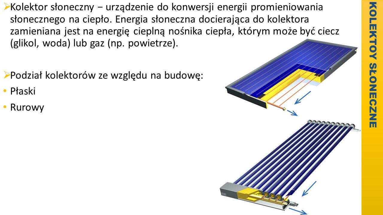 KOLEKTOY SŁONECZNE  Kolektor słoneczny − urządzenie do konwersji energii promieniowania słonecznego na ciepło. Energia słoneczna docierająca do kolek