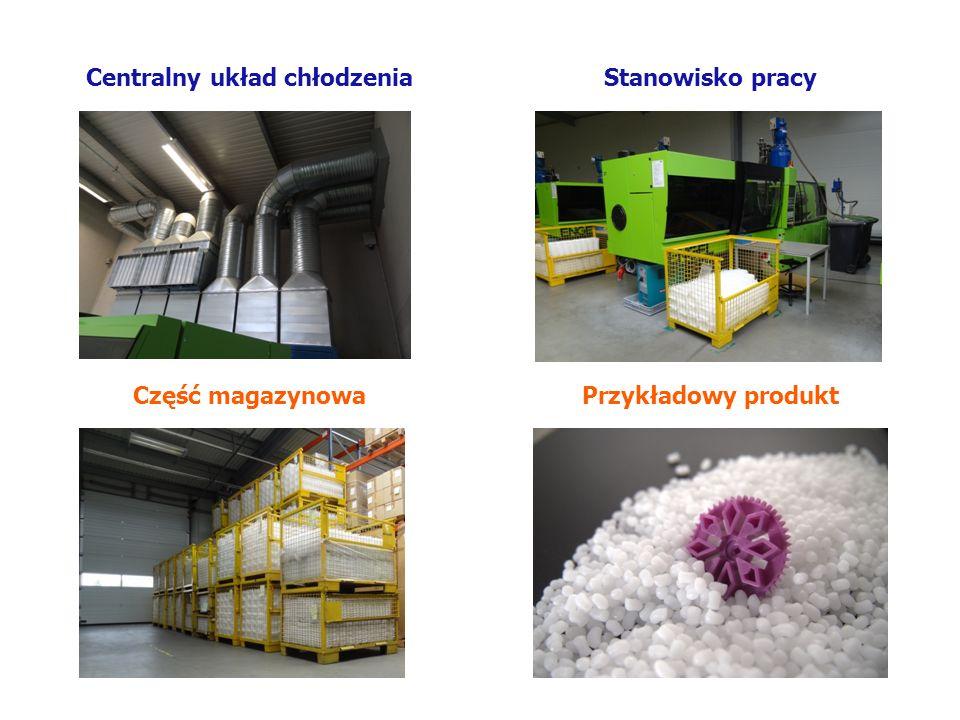 Centralny układ chłodzeniaStanowisko pracy Część magazynowaPrzykładowy produkt
