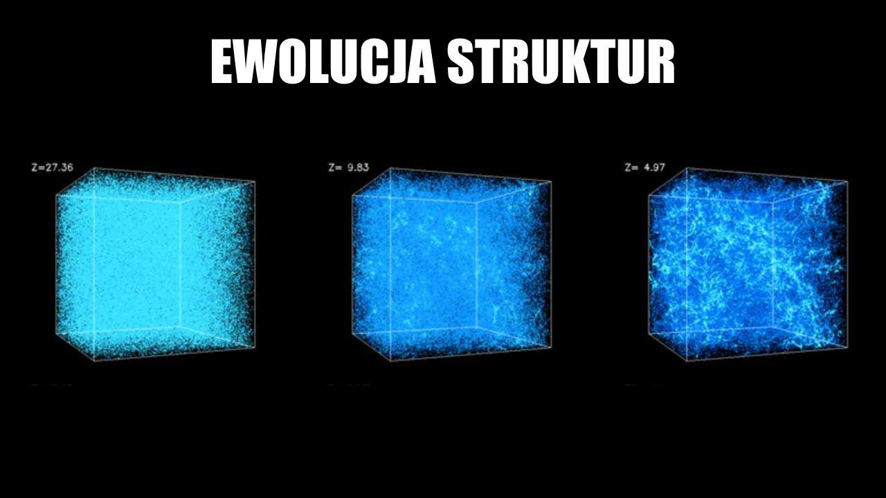 EWOLUCJA STRUKTUR