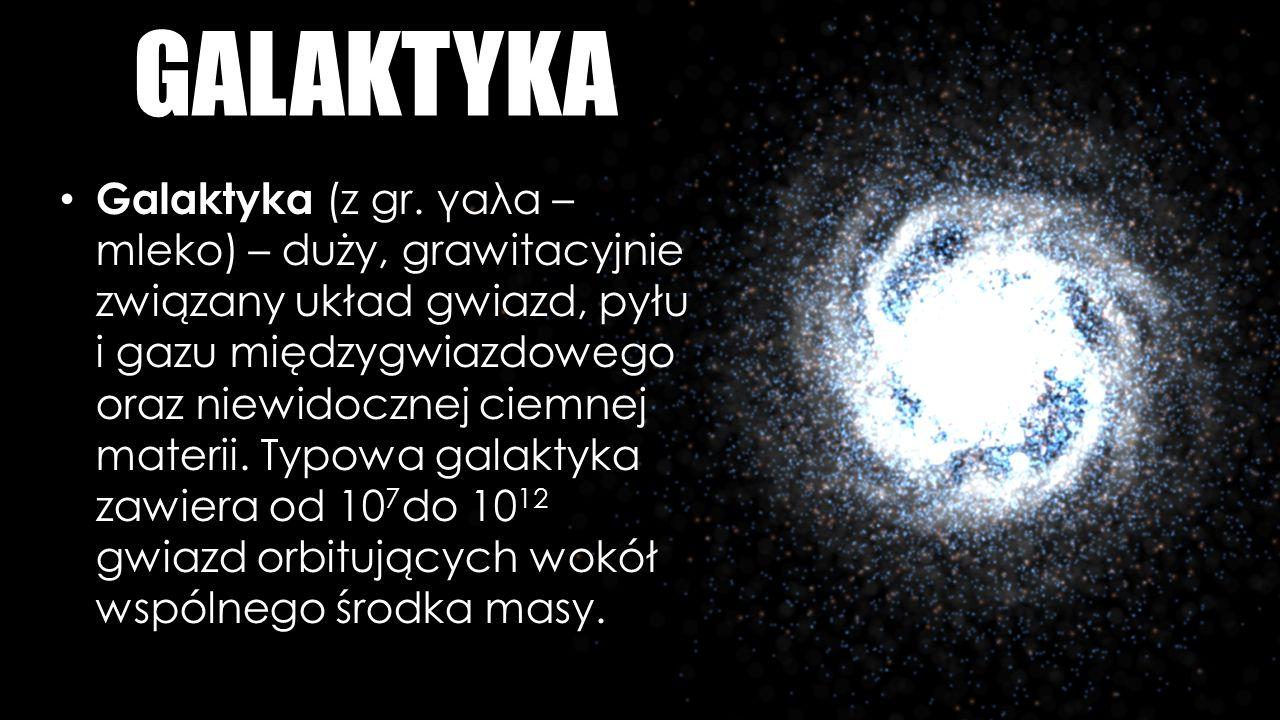 GALAKTYKA Galaktyka (z gr.
