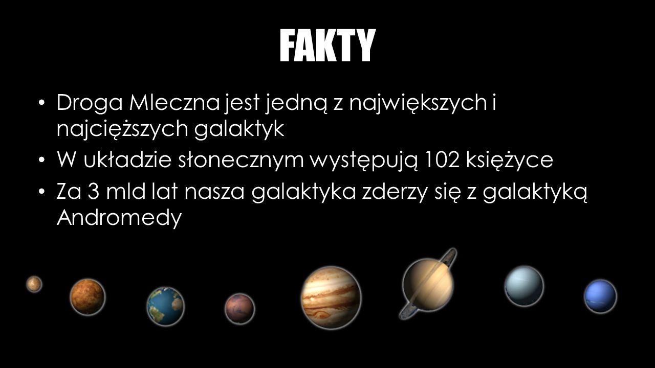 FAKTY Droga Mleczna jest jedną z największych i najcięższych galaktyk W układzie słonecznym występują 102 księżyce Za 3 mld lat nasza galaktyka zderzy się z galaktyką Andromedy