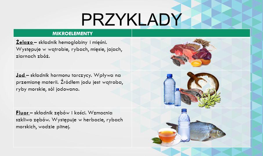 PRZYKLADY MIKROELEMENTY Żelazo – składnik hemoglobiny i mięśni. Występuje w wątrobie, rybach, mięsie, jajach, ziarnach zbóż. Jod – składnik hormonu ta