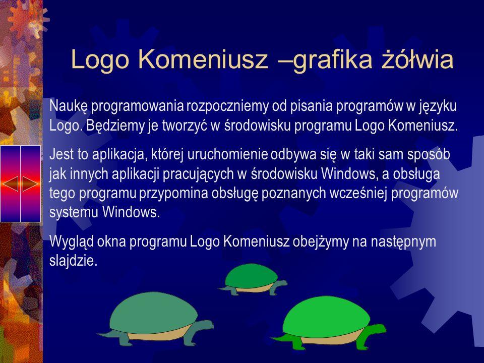 Okno główne programu Logo Komeniusz pasek tytułowy pasek menu pasek skrótów ekran graficzny ekran tekstowy wiersz poleceń żółw
