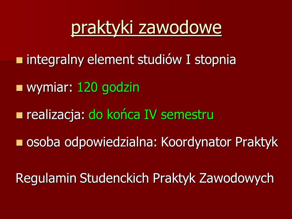 praktyki zawodowe integralny element studiów I stopnia integralny element studiów I stopnia wymiar: 120 godzin wymiar: 120 godzin realizacja: do końca