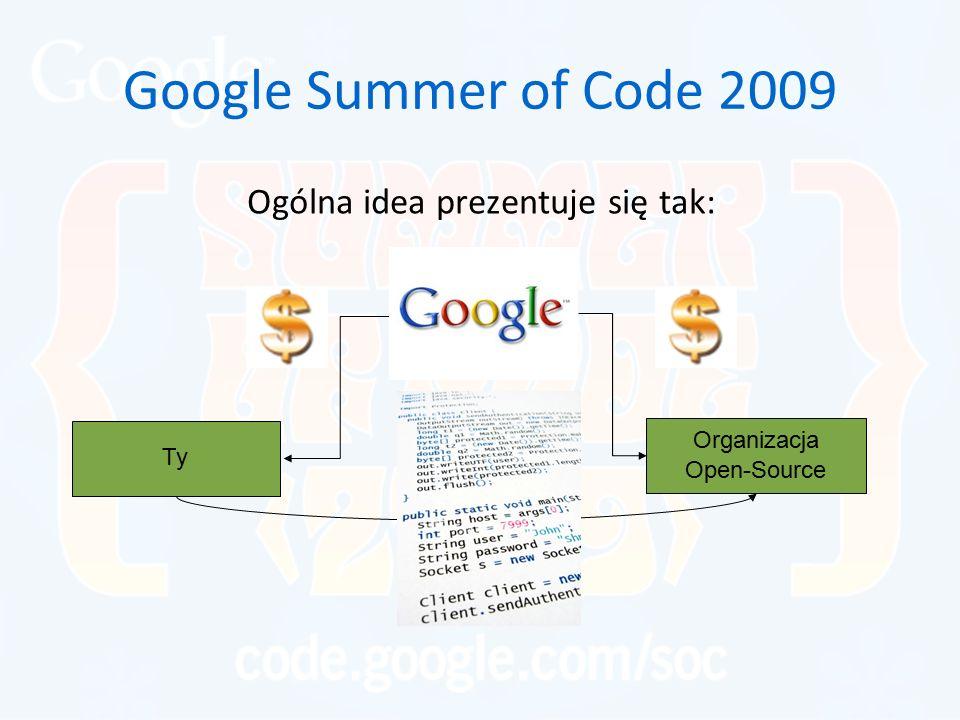 Google Summer of Code 2009 Obydwa dokumenty jak najszybciej wyślij do Google.
