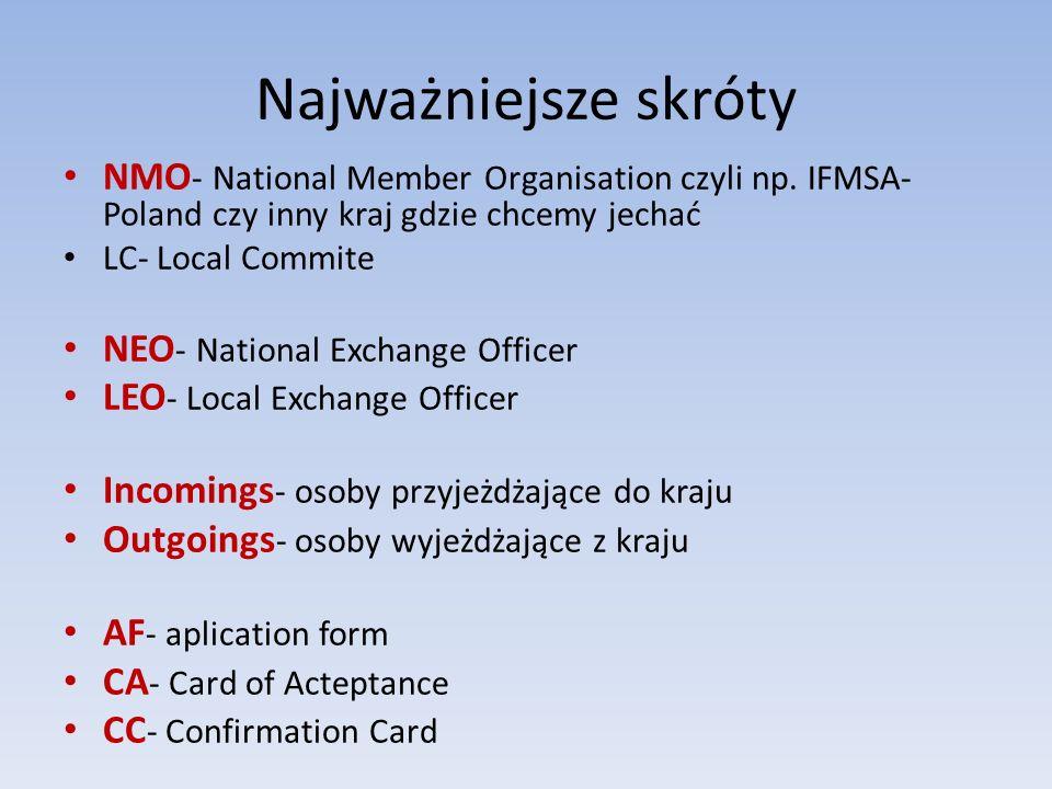 Najważniejsze skróty NMO - National Member Organisation czyli np. IFMSA- Poland czy inny kraj gdzie chcemy jechać LC- Local Commite NEO - National Exc