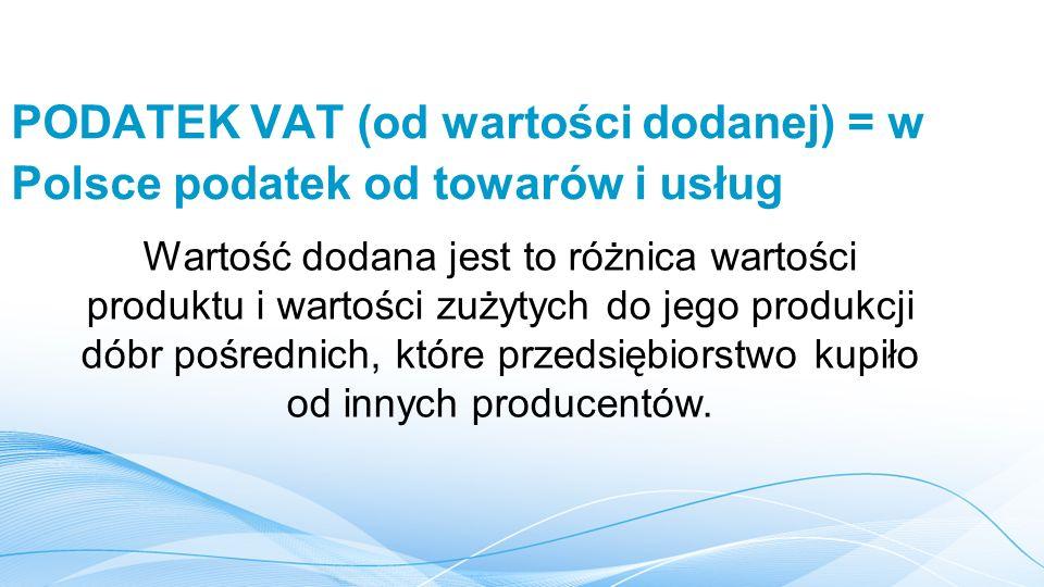 PODATEK VAT (od wartości dodanej) = w Polsce podatek od towarów i usług Wartość dodana jest to różnica wartości produktu i wartości zużytych do jego produkcji dóbr pośrednich, które przedsiębiorstwo kupiło od innych producentów.