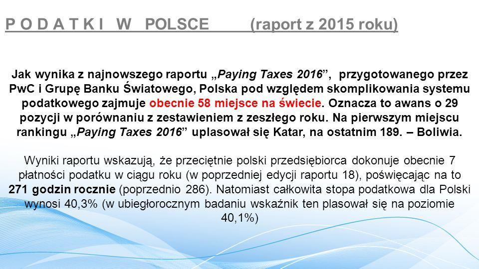 """Jak wynika z najnowszego raportu """"Paying Taxes 2016 , przygotowanego przez PwC i Grupę Banku Światowego, Polska pod względem skomplikowania systemu podatkowego zajmuje obecnie 58 miejsce na świecie."""