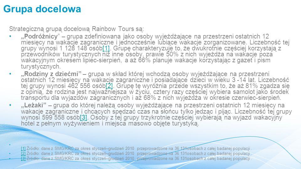 """Grupa docelowa Strategiczną grupą docelową Rainbow Tours są: """"Podróżnicy – grupa zdefiniowana jako osoby wyjeżdżające na przestrzeni ostatnich 12 miesięcy na wakacje zagraniczne i jednocześnie lubiące wakacje zorganizowane."""