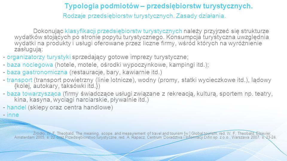 Typologia podmiotów – przedsiębiorstw turystycznych.