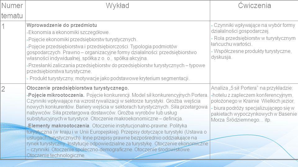 Numer tematu WykładĆwiczenia 1 Wprowadzenie do przedmiotu -Ekonomia a ekonomiki szczegółowe.