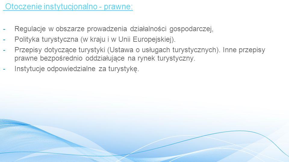 Otoczenie instytucjonalno - prawne: -Regulacje w obszarze prowadzenia działalności gospodarczej, -Polityka turystyczna (w kraju i w Unii Europejskiej).