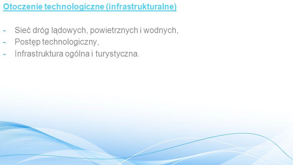Otoczenie technologiczne (infrastrukturalne) -Sieć dróg lądowych, powietrznych i wodnych, -Postęp technologiczny, -Infrastruktura ogólna i turystyczna.