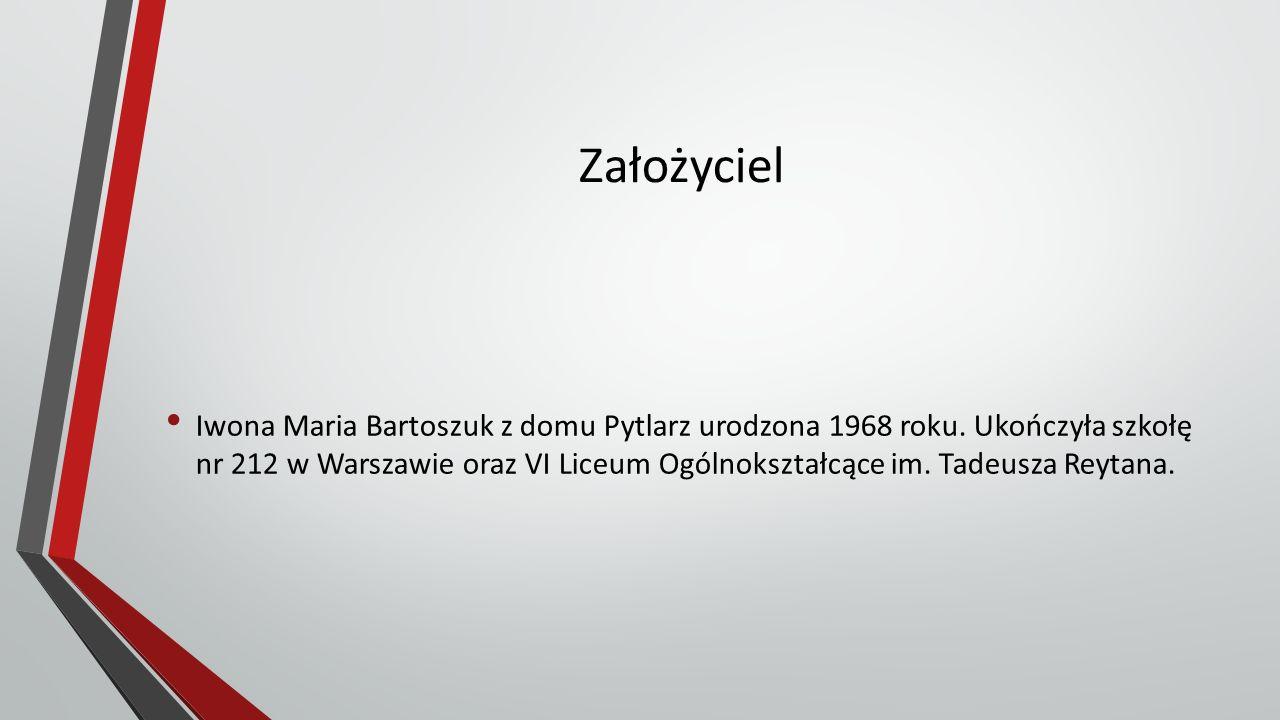 Założyciel Iwona Maria Bartoszuk z domu Pytlarz urodzona 1968 roku.