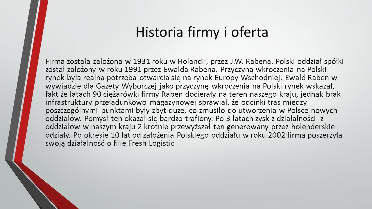 Historia firmy i oferta Firma została założona w 1931 roku w Holandii, przez J.W.