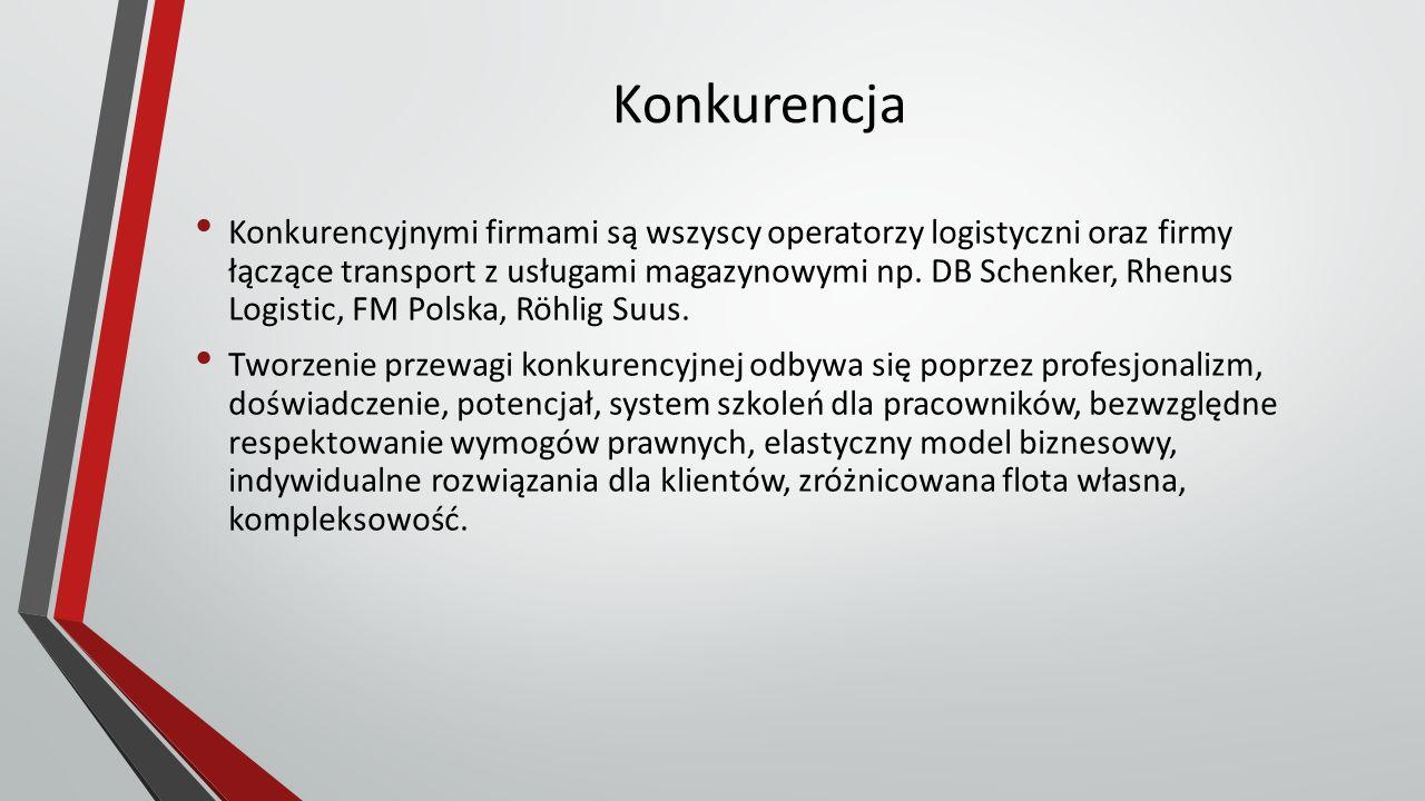 Konkurencja Konkurencyjnymi firmami są wszyscy operatorzy logistyczni oraz firmy łączące transport z usługami magazynowymi np.