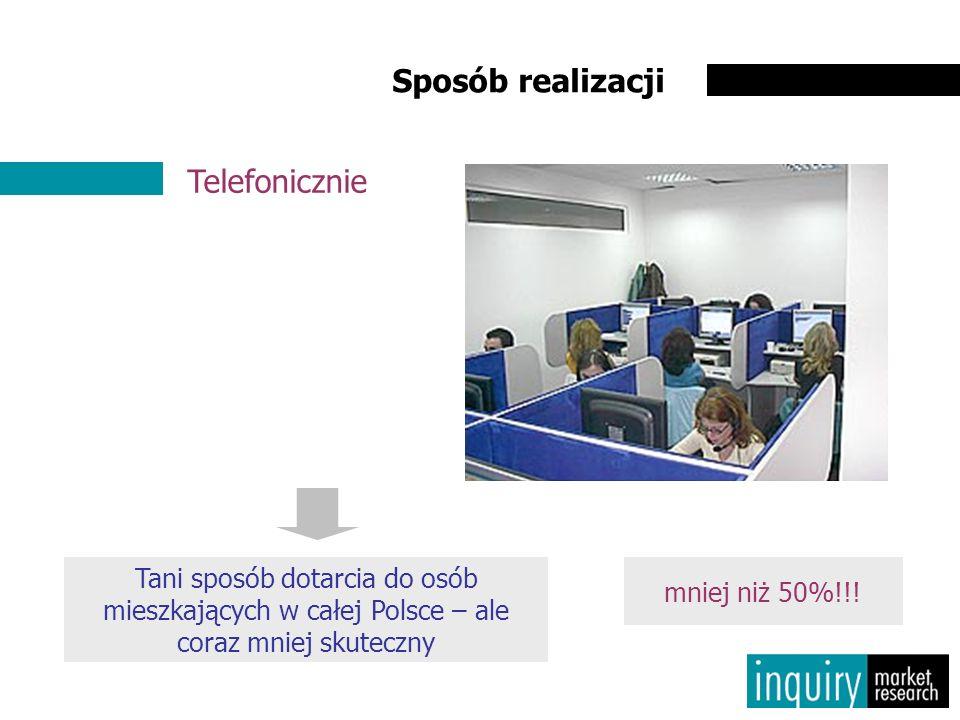 Sposób realizacji Telefonicznie Tani sposób dotarcia do osób mieszkających w całej Polsce – ale coraz mniej skuteczny mniej niż 50%!!!