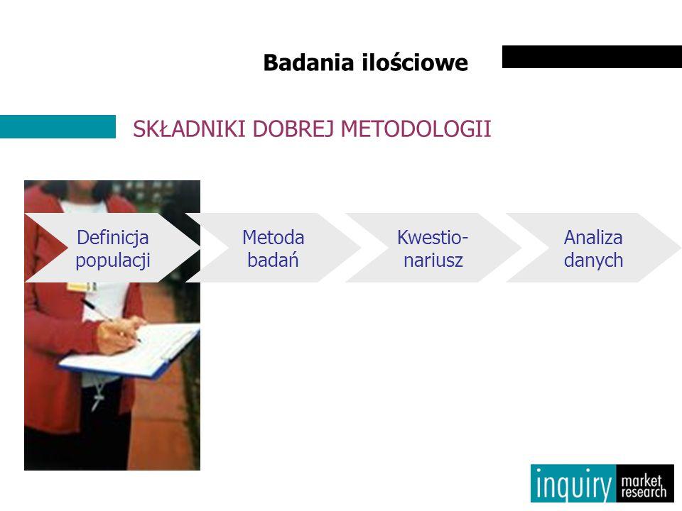 Badania ilościowe SKŁADNIKI DOBREJ METODOLOGII Definicja populacji Metoda badań Kwestio- nariusz Analiza danych