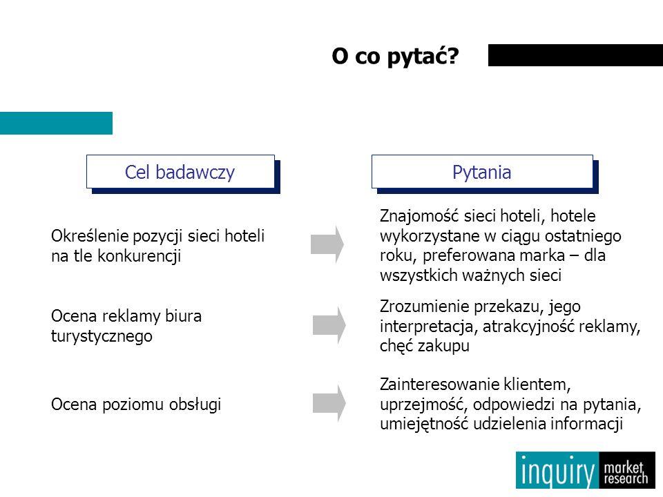 O co pytać? Cel badawczy Pytania Określenie pozycji sieci hoteli na tle konkurencji Znajomość sieci hoteli, hotele wykorzystane w ciągu ostatniego rok