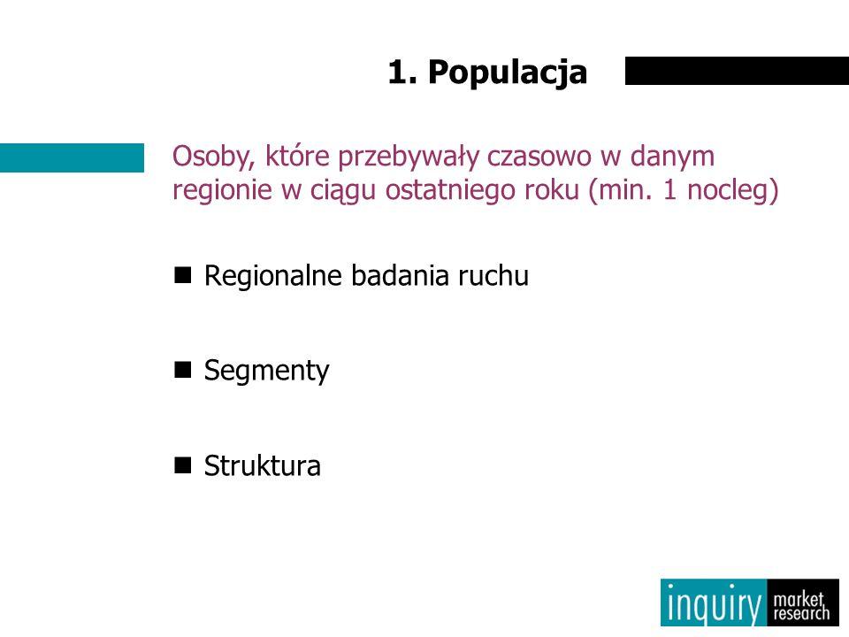 1. Populacja Regionalne badania ruchu Segmenty Struktura Osoby, które przebywały czasowo w danym regionie w ciągu ostatniego roku (min. 1 nocleg)