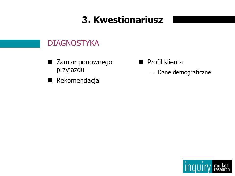 3. Kwestionariusz Zamiar ponownego przyjazdu Rekomendacja Profil klienta –Dane demograficzne DIAGNOSTYKA