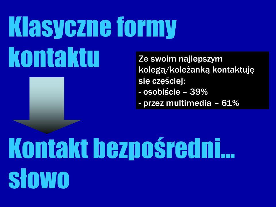Klasyczne formy kontaktu Kontakt bezpośredni… słowo Ze swoim najlepszym kolegą/koleżanką kontaktuję się częściej: - osobiście – 39% - przez multimedia – 61%