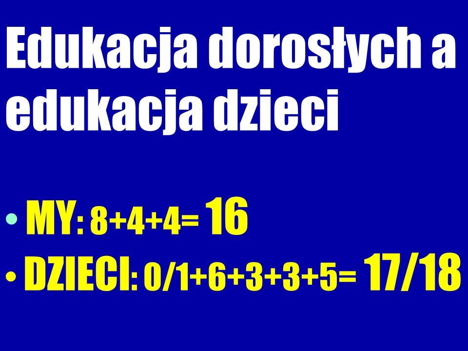 Edukacja dorosłych a edukacja dzieci MY : 8+4+4= 16 DZIECI : 0/1+6+3+3+5= 17/18