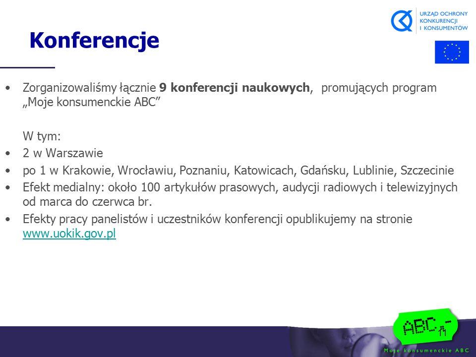 """11 Konferencje Zorganizowaliśmy łącznie 9 konferencji naukowych, promujących program """"Moje konsumenckie ABC"""" W tym: 2 w Warszawie po 1 w Krakowie, Wro"""