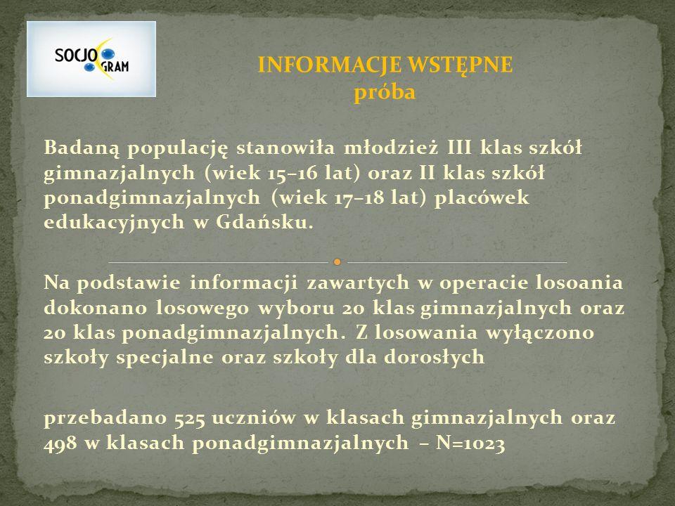 Badaną populację stanowiła młodzież III klas szkół gimnazjalnych (wiek 15–16 lat) oraz II klas szkół ponadgimnazjalnych (wiek 17–18 lat) placówek edukacyjnych w Gdańsku.