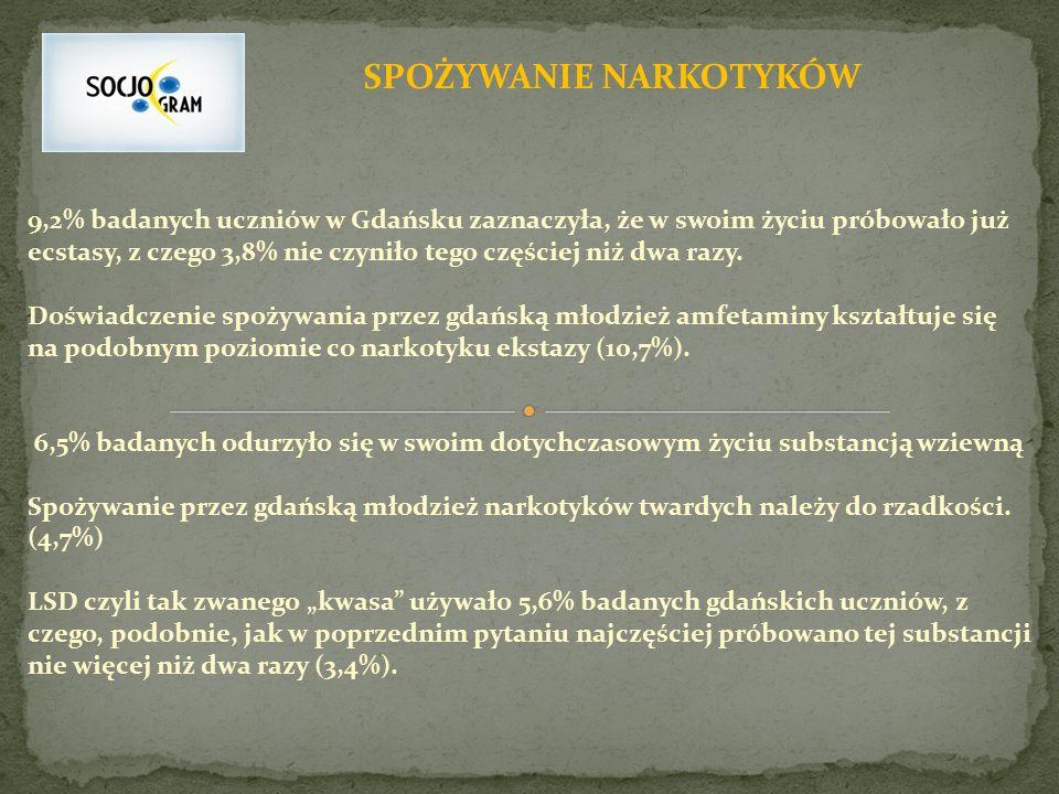 SPOŻYWANIE NARKOTYKÓW 9,2% badanych uczniów w Gdańsku zaznaczyła, że w swoim życiu próbowało już ecstasy, z czego 3,8% nie czyniło tego częściej niż dwa razy.