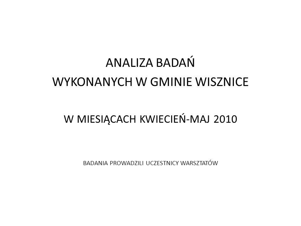 ANALIZA BADAŃ WYKONANYCH W GMINIE WISZNICE W MIESIĄCACH KWIECIEŃ-MAJ 2010 BADANIA PROWADZILI UCZESTNICY WARSZTATÓW