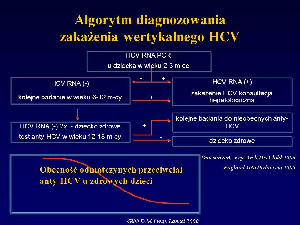 Algorytm diagnozowania zakażenia wertykalnego HCV HCV RNA PCR u dziecka w wieku 2-3 m-ce HCV RNA (-) kolejne badanie w wieku 6-12 m-cy HCV RNA (-) 2x - dziecko zdrowe test anty-HCV w wieku 12-18 m-cy HCV RNA (+) zakażenie HCV konsultacja hepatologiczna kolejne badania do nieobecnych anty- HCV dziecko zdrowe -+ + - + - Davison SM i wsp.