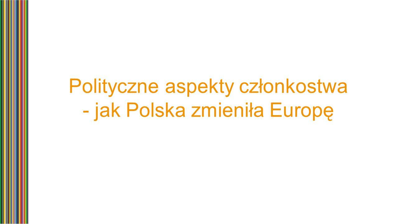 Korzyści dla obywatela W 2014 r.Polska miała bezpośrednie połączenie lotnicze ze 126.