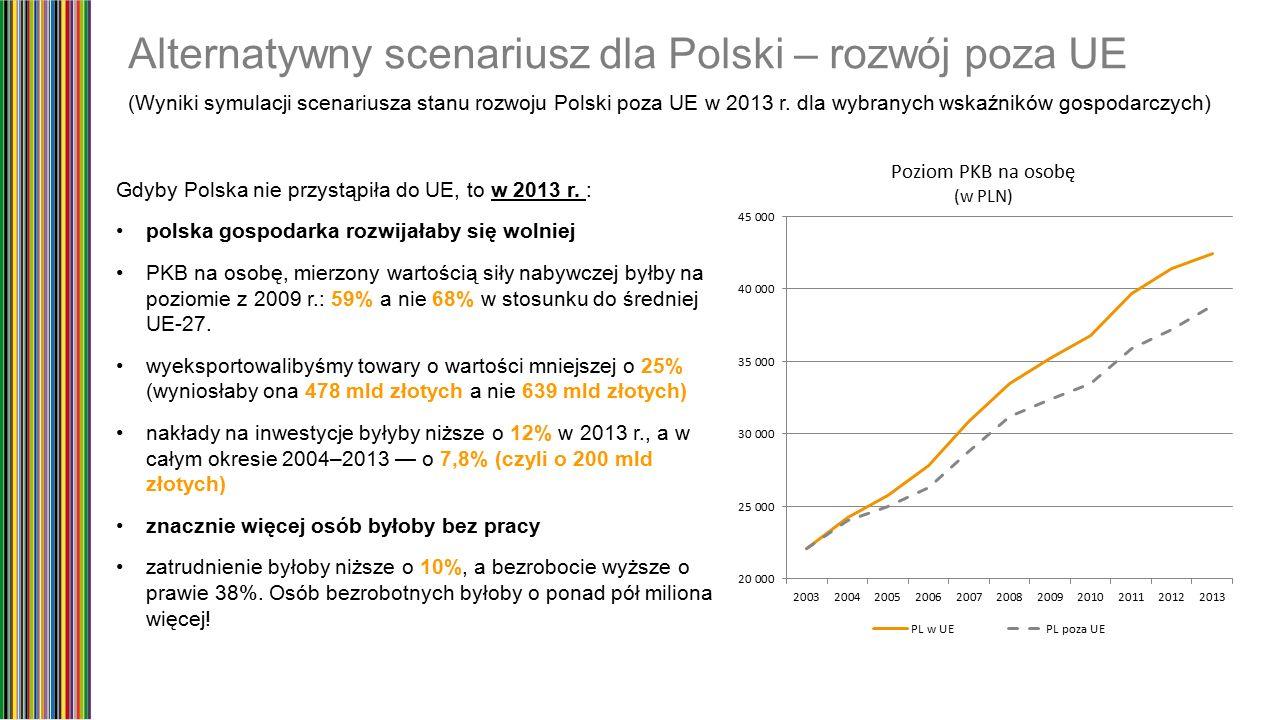 Alternatywny scenariusz dla Polski – rozwój poza UE (Wyniki symulacji scenariusza stanu rozwoju Polski poza UE w 2013 r.